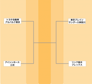 man-tournament